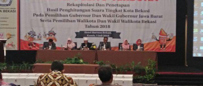 KPU Kota Bekasi Gelar Rapat Pleno Rekapitulasi Hasil Penghitungan Suara Tingkat Kota Bekasi, Kamis 5/7 (dok. KM)