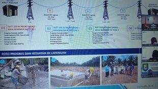 Bagan Jalur Daya PT.PLN Persero Yang Siap Di Dukung Oleh Pemprov Bengkulu.